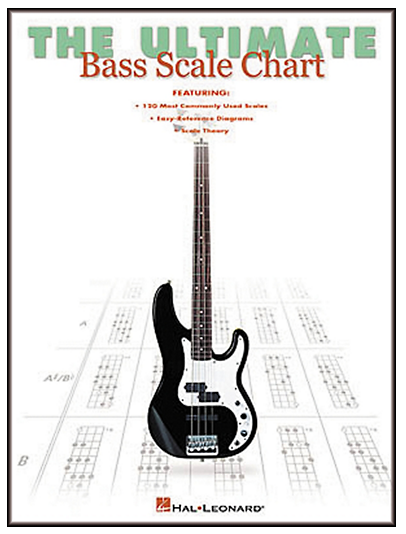 Bass Guitar Lessons in Carlsbad, CA